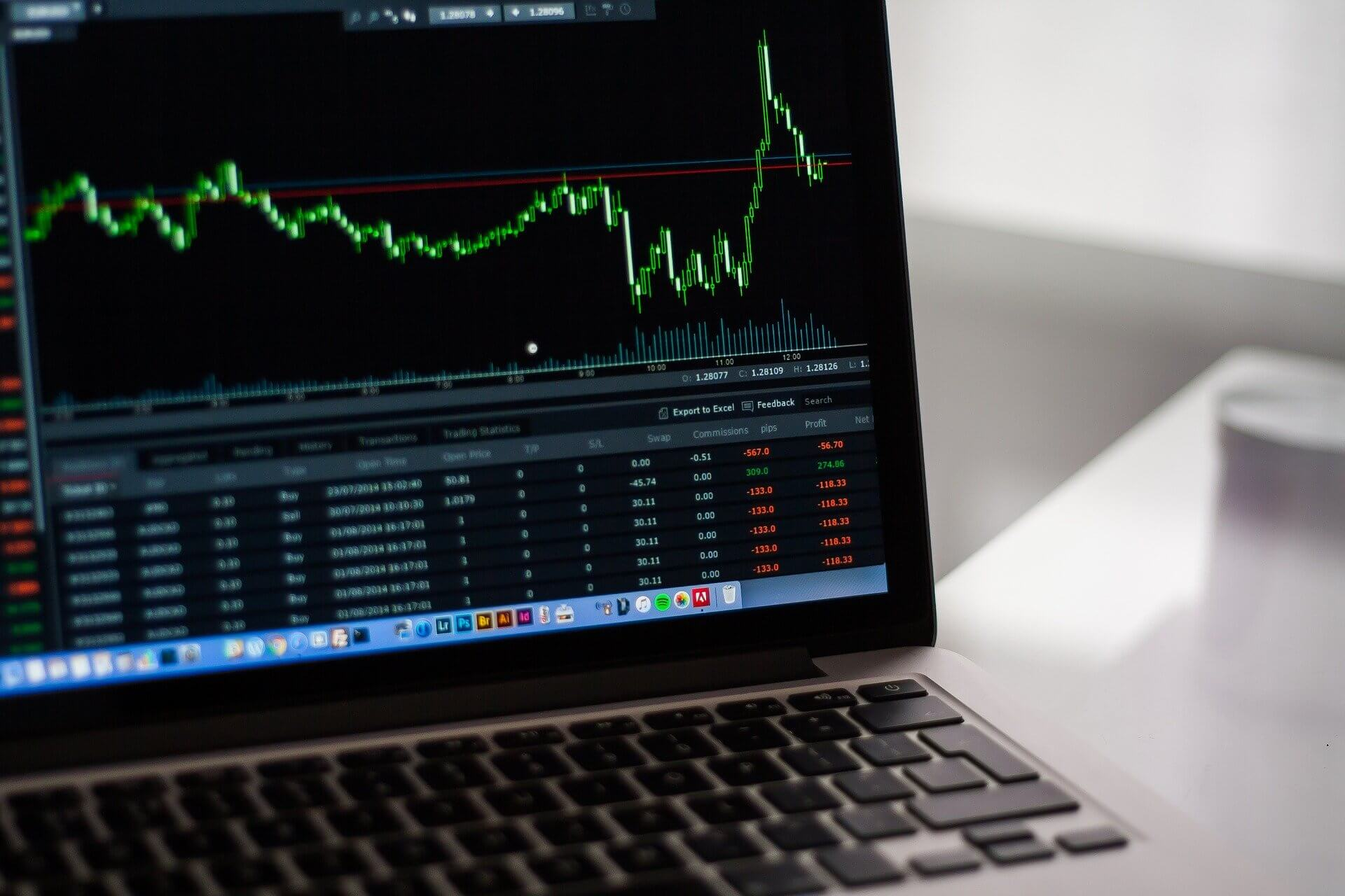 今週も米国グロース株と小型株が軟調になれば要注意